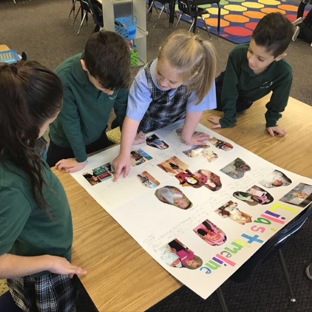 1st Grade Presentation Skills 2